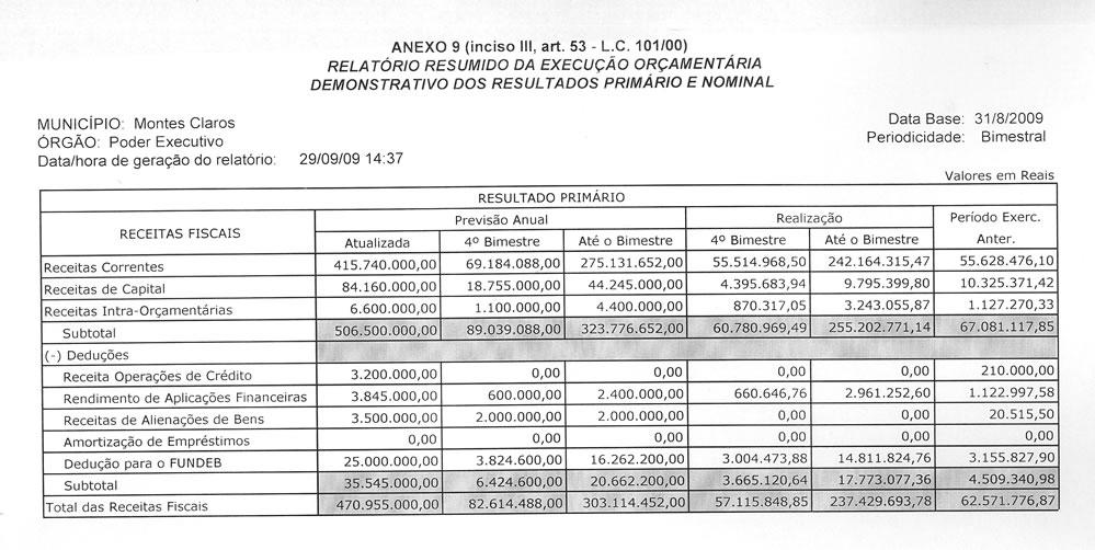 Relatório Resumido de Execução Orçamentária - 4° Bimestre 2009